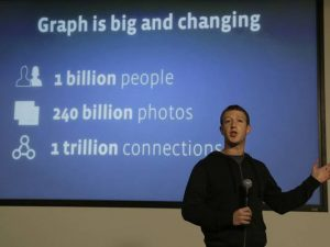 Facebook's New Search Feature - Graph Search