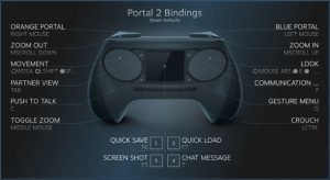 Feature detail of steam controller game pad