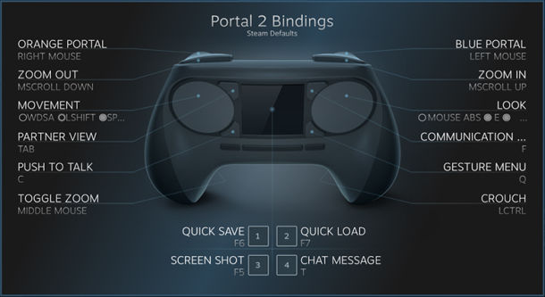 Steam Controller Features You Should Aware Of