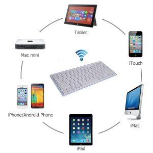 SPARIN Ultra Slim Mini Bluetooth 3.0 Wireless Keyboard For iPad Air, iPad mini 2