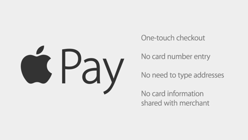 Apple Pay – NFC based Mobile Payment Method For iPhone 6