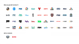 youtube-tv-channels